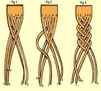 怎样编织多股皮绳 多股皮绳的编织方法