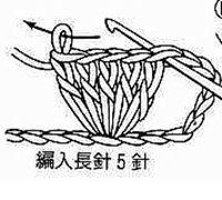 长针5针之爆玉米花编(popcorn)的编织符号以及针法图解