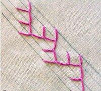手缝绣的基本针法 鱼骨缝法图解教程