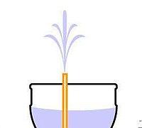 自制小喷泉 希罗喷泉原理和制作