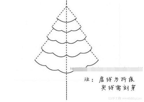 简单的立体圣诞树贺卡制作图解